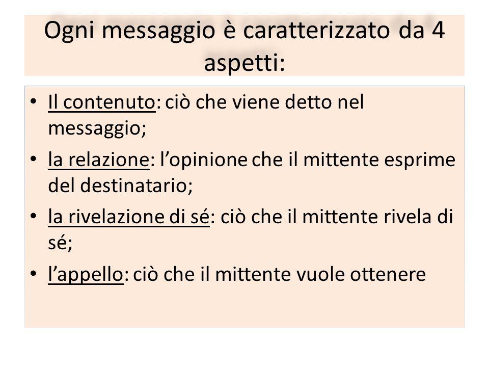 Ogni messaggio è caratterizzato da 4 aspetti: Il contenuto: ciò che viene detto nel messaggio; la relazione: lopinione che il mittente esprime del des