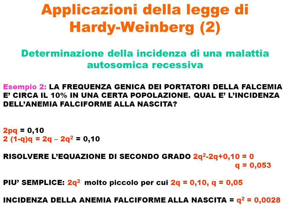 Correlazione della -talassemia (A) con la malaria (B) ed i siti della Magna-Grecia (C) in Italia