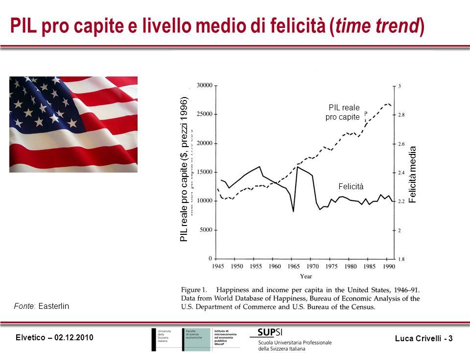 Elvetico – 02.12.2010 I tre tipi di tappeto rullante Teoria delladattamento ed effetto di assuefazione Brickman-Campbell (1971) / Scitovsky (1976) / Kahneman (2003)Hedonic treadmill Competizione posizionale Veblen (1899), Robert Frank (1985), Choosing the Right PondPositional treadmill Effetto aspettative Easterlin, Frey & Stutzer (2005) Layard (2005) Aspiration and satisfaction treadmill Luca Crivelli - 14