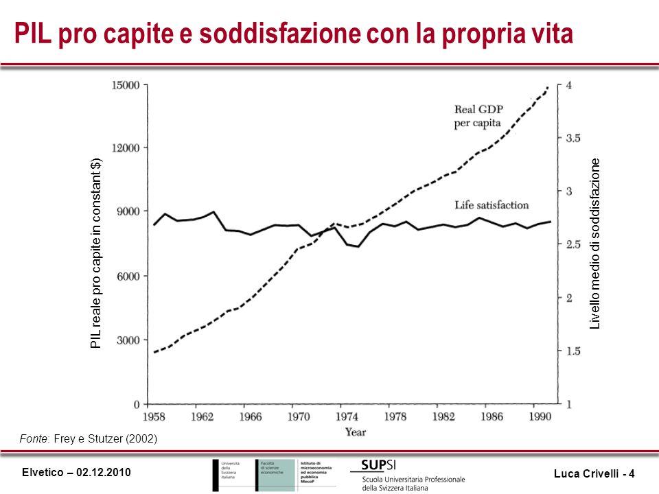 Elvetico – 02.12.2010 Fonte: Easterlin (2001) PIL pro capite e soddisfazione con la propria vita Livello medio di soddisfazione PIL reale pro capite i