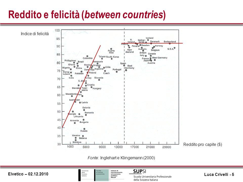 Elvetico – 02.12.2010 Reddito e felicità ( within a country ) Fonte: Becchetti (2009), Nr.