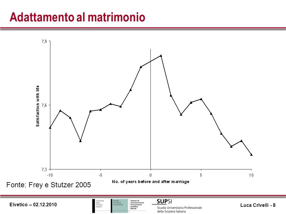 Elvetico – 02.12.2010 Alcune diagnosi plausibili Luca Crivelli - 9