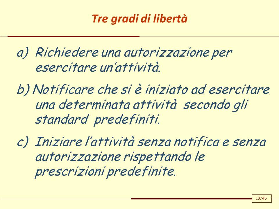 Tre gradi di libertà a)Richiedere una autorizzazione per esercitare unattività. b) Notificare che si è iniziato ad esercitare una determinata attività