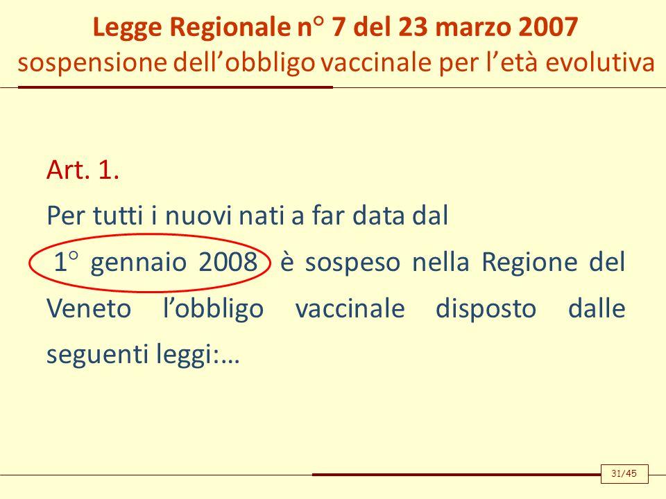 Legge Regionale n° 7 del 23 marzo 2007 sospensione dellobbligo vaccinale per letà evolutiva Art. 1. Per tutti i nuovi nati a far data dal 1° gennaio 2