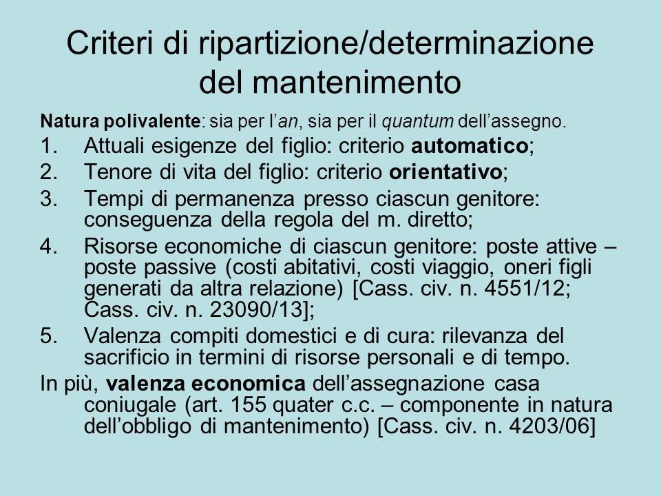Criteri di ripartizione/determinazione del mantenimento Natura polivalente: sia per lan, sia per il quantum dellassegno. 1.Attuali esigenze del figlio
