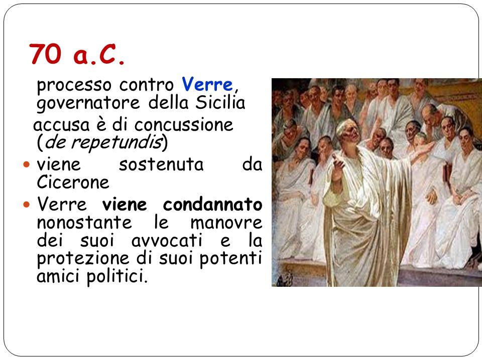 70 a.C. processo contro Verre, governatore della Sicilia accusa è di concussione (de repetundis) viene sostenuta da Cicerone Verre viene condannato no