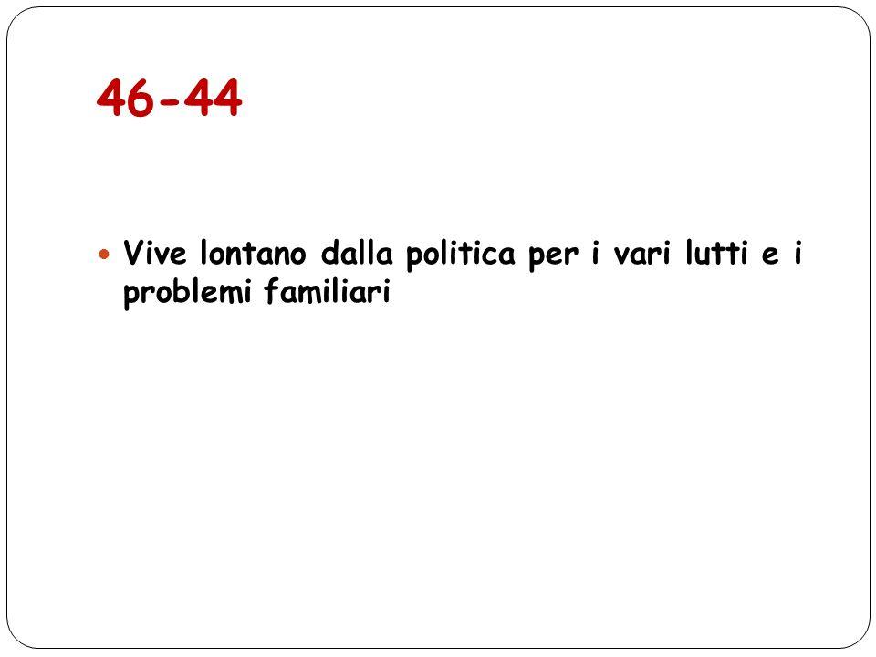 46-44 Vive lontano dalla politica per i vari lutti e i problemi familiari