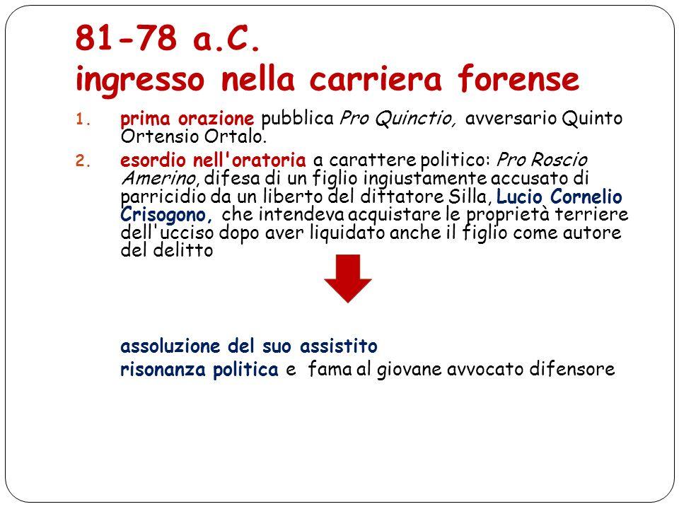 81-78 a.C. ingresso nella carriera forense 1. prima orazione pubblica Pro Quinctio, avversario Quinto Ortensio Ortalo. 2. esordio nell'oratoria a cara