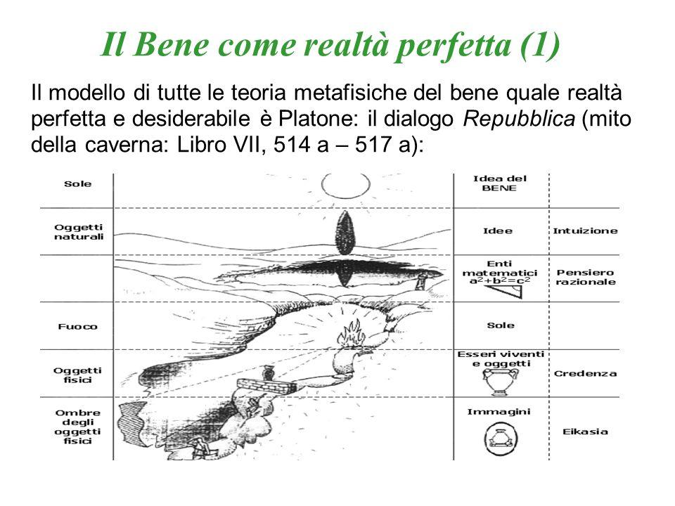 Il Bene come realtà perfetta (1) Il modello di tutte le teoria metafisiche del bene quale realtà perfetta e desiderabile è Platone: il dialogo Repubbl