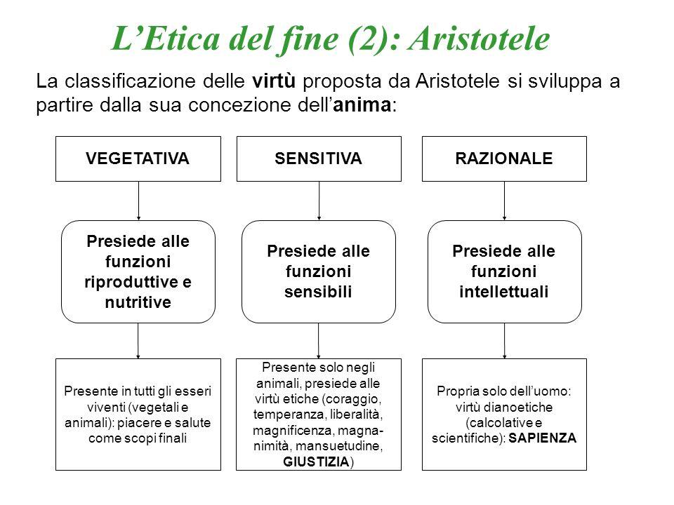 LEtica del fine (3): Aristotele Sulla base di questa tripartizione, Aristotele individua il piacere e la salute come scopo finale dell anima vegetativa, risultante dall equilibrio tra gli eccessi opposti, evitando ad esempio di mangiare troppo, o troppo poco.