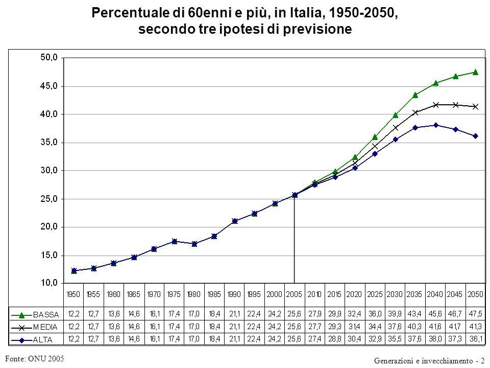 Figli: bambini (0-2 anni) in servizi di cura allinfanzia Fonte: OECD (2005), dati riferiti al 2000/01 Famiglia e figli - 5