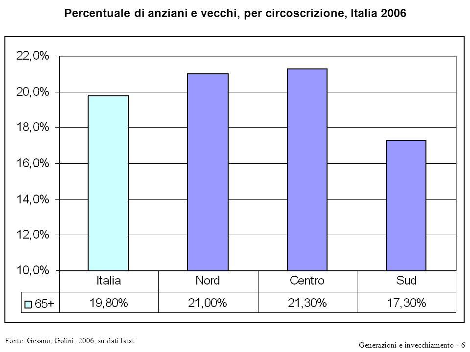 Percentuale di anziani e vecchi, per circoscrizione, Italia 2006 Fonte: Gesano, Golini, 2006, su dati Istat Generazioni e invecchiamento - 6