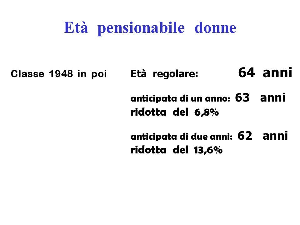 Classe 1948 in poi Età regolare: 64 anni anticipata di un anno: 63 anni ridotta del 6,8% anticipata di due anni: 62 anni ridotta del 13,6% Età pension