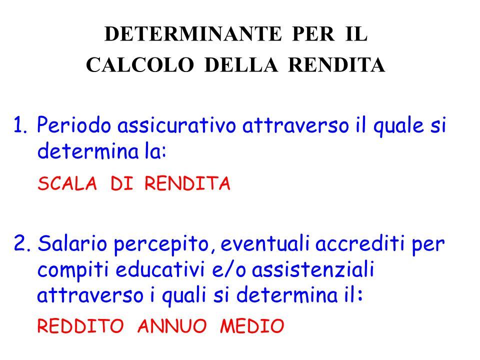 DETERMINANTE PER IL CALCOLO DELLA RENDITA 1.Periodo assicurativo attraverso il quale si determina la: SCALA DI RENDITA 2.Salario percepito, eventuali