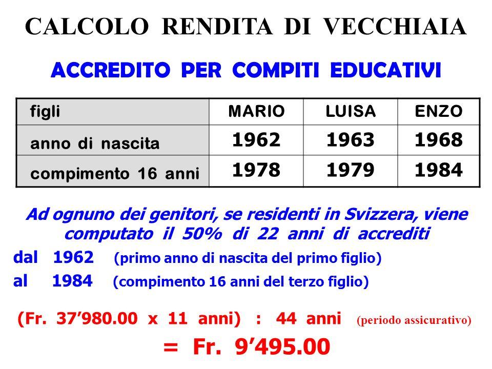 CALCOLO RENDITA DI VECCHIAIA ACCREDITO PER COMPITI EDUCATIVI figliMARIOLUISAENZO anno di nascita 196219631968 compimento 16 anni 197819791984 Ad ognun