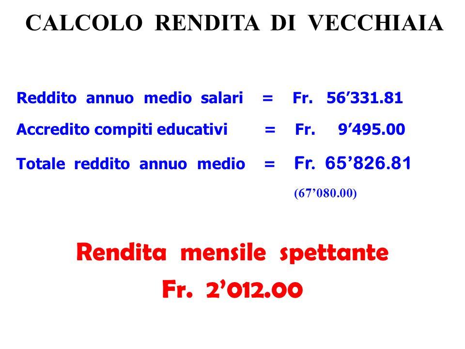 CALCOLO RENDITA DI VECCHIAIA Reddito annuo medio salari = Fr. 56331.81 Accredito compiti educativi = Fr. 9495.00 Totale reddito annuo medio = Fr. 6582