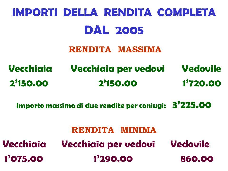 IMPORTI DELLA RENDITA COMPLETA DAL 2005 RENDITA MASSIMA Vecchiaia 2150.00 Vecchiaia per vedovi 2150.00 Vedovile 1720.00 RENDITA MINIMA Vecchiaia Vecch