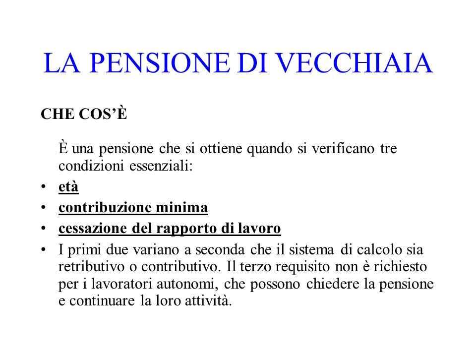 LA PENSIONE DI VECCHIAIA CHE COSÈ È una pensione che si ottiene quando si verificano tre condizioni essenziali: età contribuzione minima cessazione de