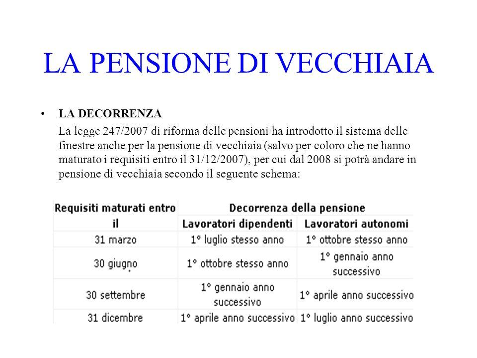 LA PENSIONE DI VECCHIAIA LA DECORRENZA La legge 247/2007 di riforma delle pensioni ha introdotto il sistema delle finestre anche per la pensione di ve
