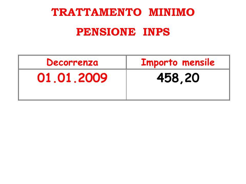 TRATTAMENTO MINIMO PENSIONE INPS Decorrenza Importo mensile 01.01.2009458,20