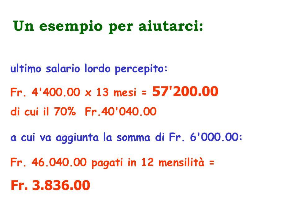 ultimo salario lordo percepito: Fr. 4'400.00 x 13 mesi = 57'200.00 di cui il 70% Fr.40'040.00 a cui va aggiunta la somma di Fr. 6'000.00: Fr. 46.040.0