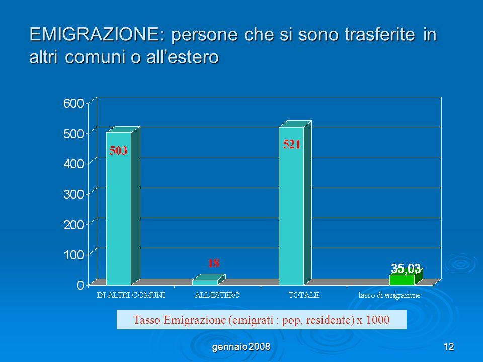 gennaio 200812 EMIGRAZIONE: persone che si sono trasferite in altri comuni o allestero Tasso Emigrazione (emigrati : pop.
