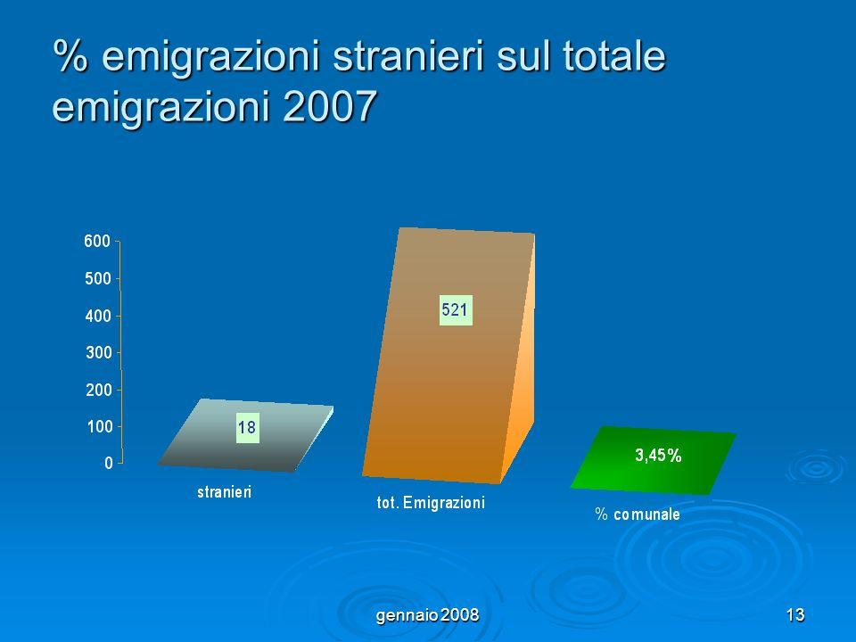 gennaio 200813 % emigrazioni stranieri sul totale emigrazioni 2007