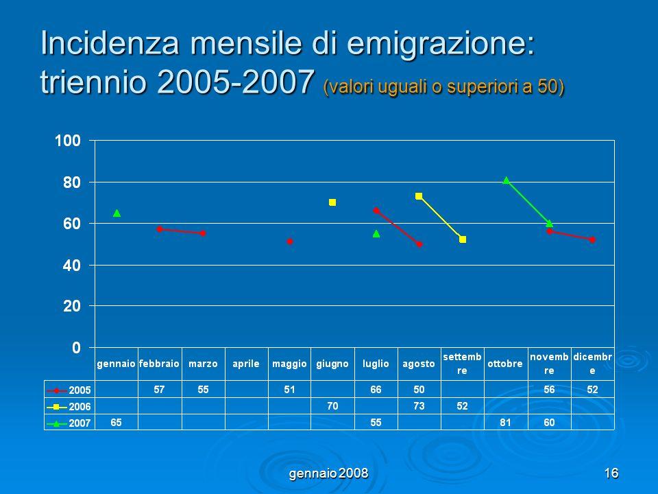 gennaio 200816 Incidenza mensile di emigrazione: triennio 2005-2007 (valori uguali o superiori a 50)
