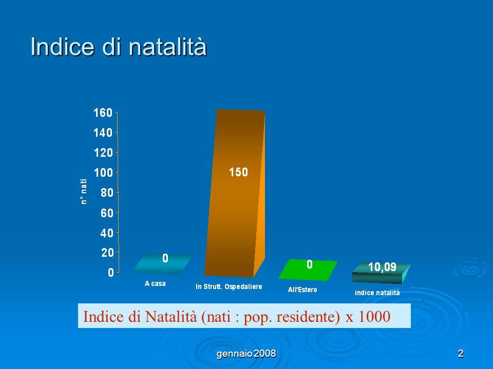 gennaio 20082 Indice di natalità Indice di Natalità (nati : pop. residente) x 1000