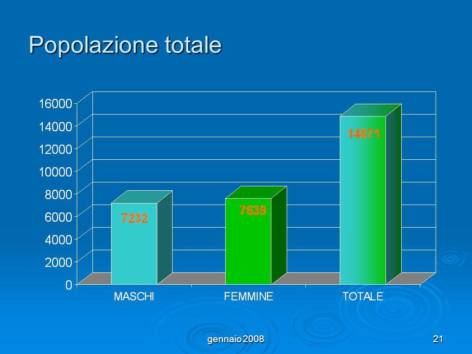 gennaio 200821 Popolazione totale