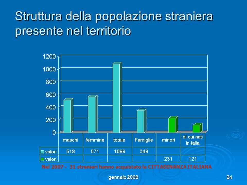 gennaio 200824 Struttura della popolazione straniera presente nel territorio Nel 2007 - 31 stranieri hanno acquistato la CITTADINANZA ITALIANA