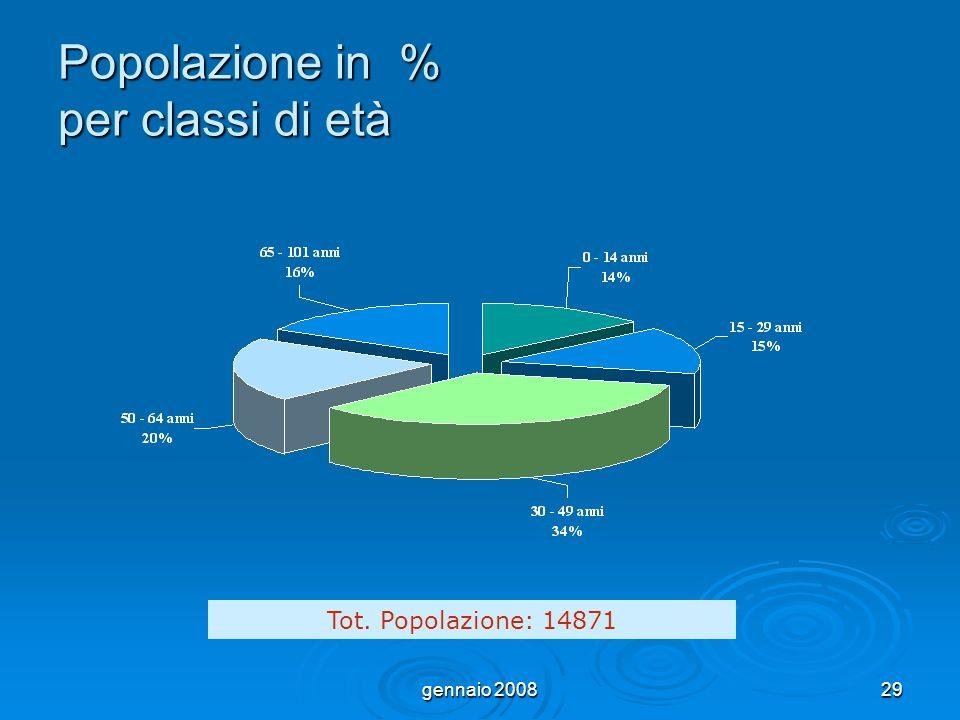 gennaio 200829 Popolazione in % per classi di età Tot. Popolazione: 14871