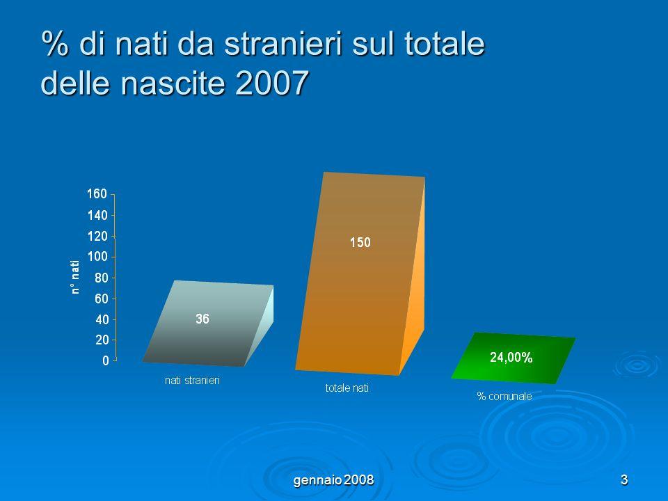 gennaio 20083 % di nati da stranieri sul totale delle nascite 2007