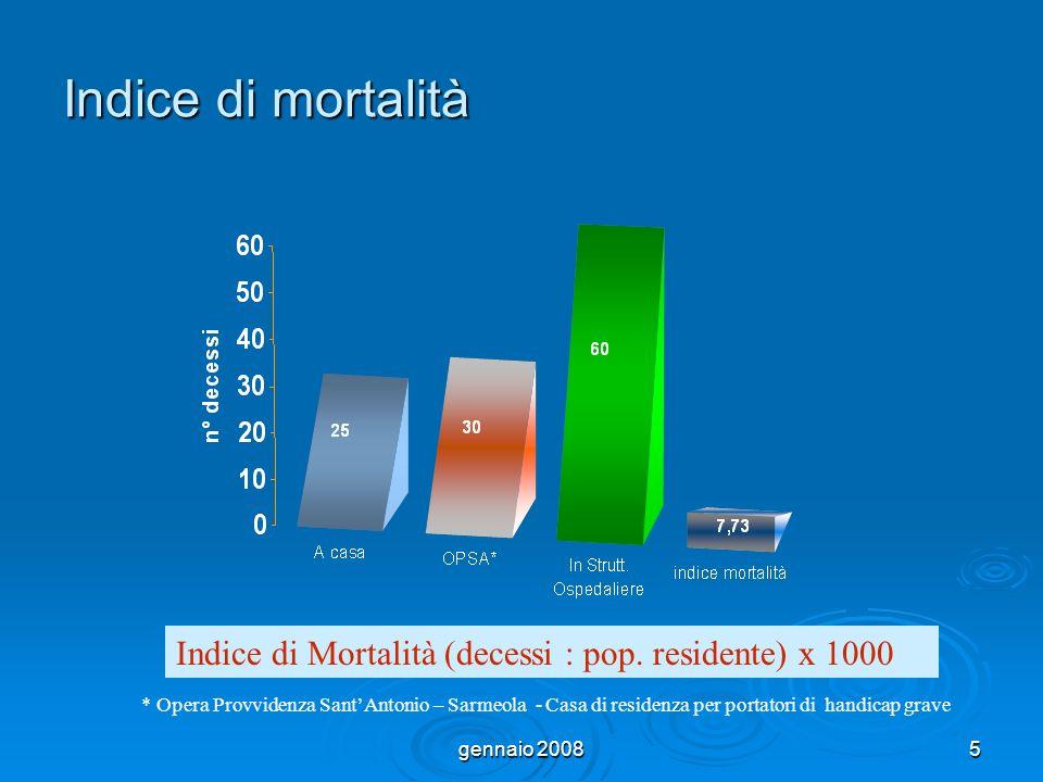 gennaio 20085 Indice di mortalità Indice di Mortalità (decessi : pop. residente) x 1000 * Opera Provvidenza SantAntonio – Sarmeola - Casa di residenza