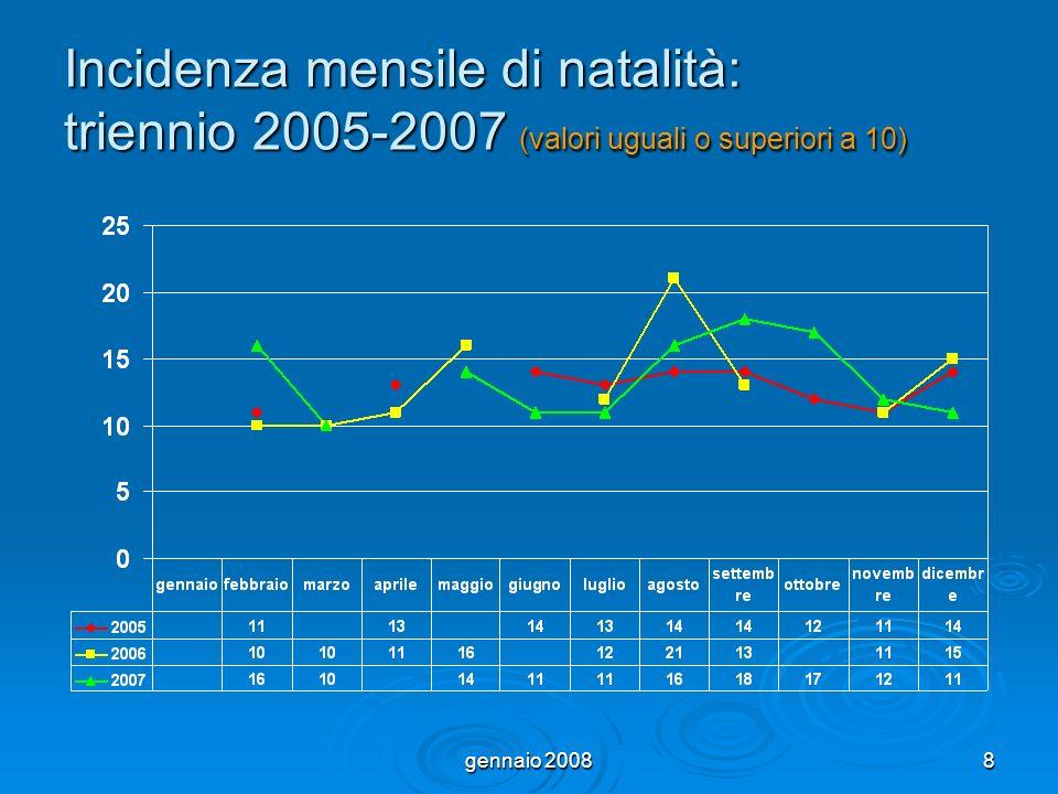 gennaio 20088 Incidenza mensile di natalità: triennio 2005-2007 (valori uguali o superiori a 10)