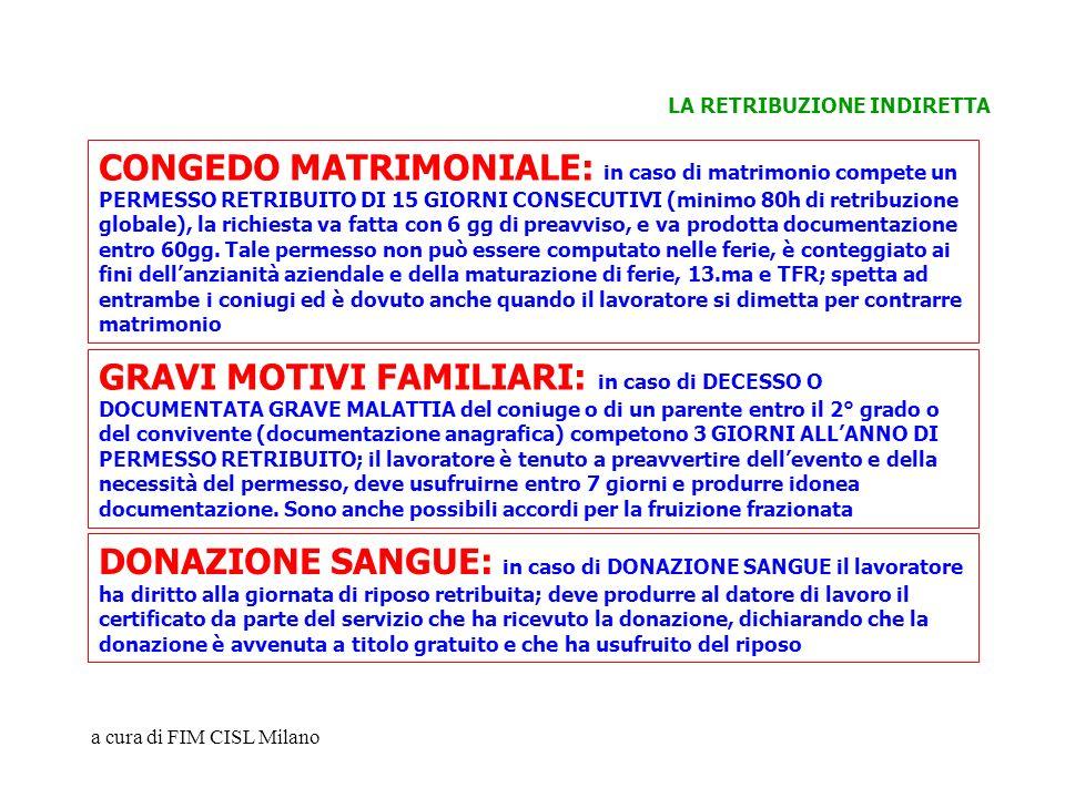 a cura di FIM CISL Milano LA RETRIBUZIONE INDIRETTA CONGEDO MATRIMONIALE: in caso di matrimonio compete un PERMESSO RETRIBUITO DI 15 GIORNI CONSECUTIV