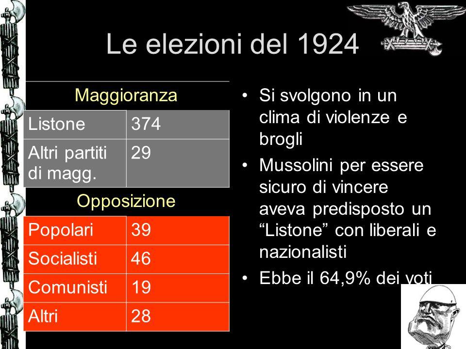 Le elezioni del 1924 Si svolgono in un clima di violenze e brogli Mussolini per essere sicuro di vincere aveva predisposto un Listone con liberali e n