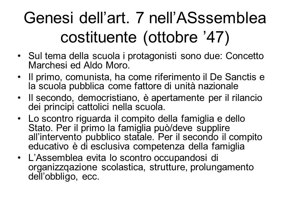 I Patti Lateranensi (1929) La questione romana viene risolta nel 1929 con la firma dei Patti. lo Stato rinuncia alla propria sovranità sul Territorio