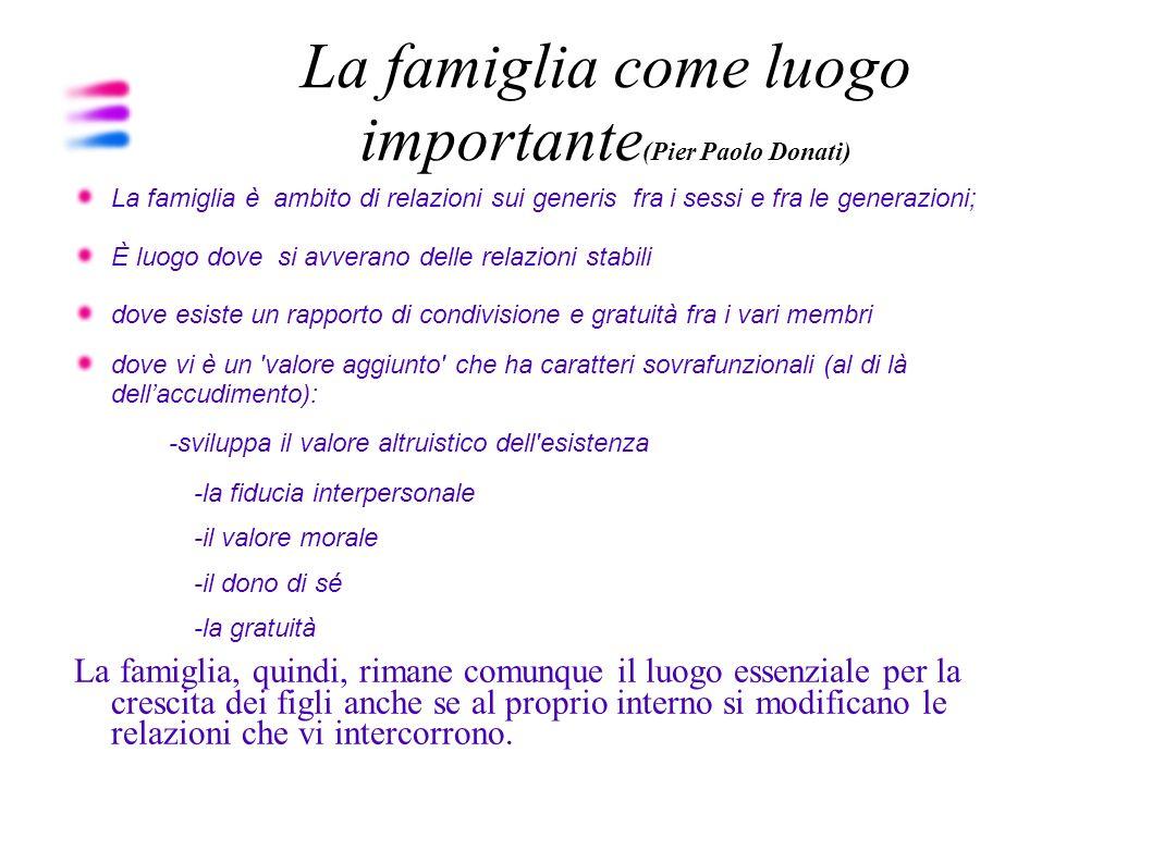 La famiglia come luogo importante (Pier Paolo Donati) La famiglia è ambito di relazioni sui generis fra i sessi e fra le generazioni; È luogo dove si