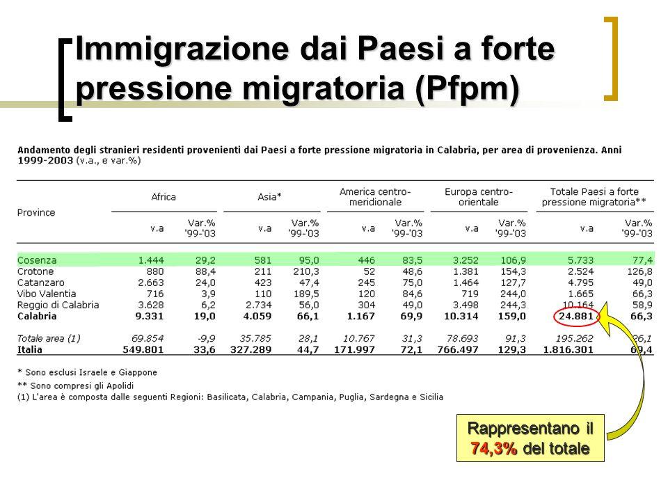 Presenza Stranieri presenti in Calabria al 2007 = 35.216 (di cui il 54,6% femmine)