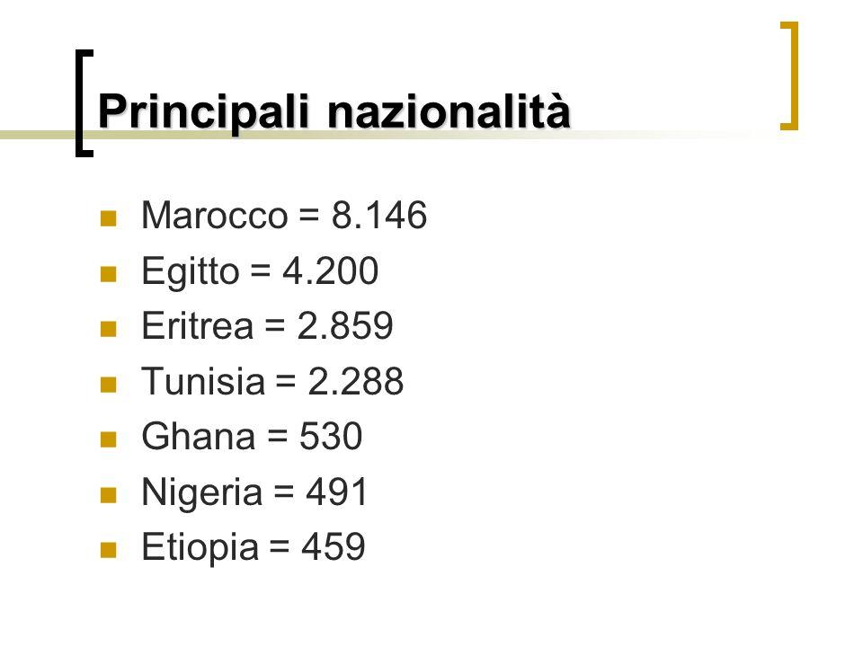 Sbarchi di clandestini (2006) Sicilia = 21.400 Calabria = 282 (di cui 278 dallEgitto) Puglia = 243 Sardegna = 91 Totale = 22.016