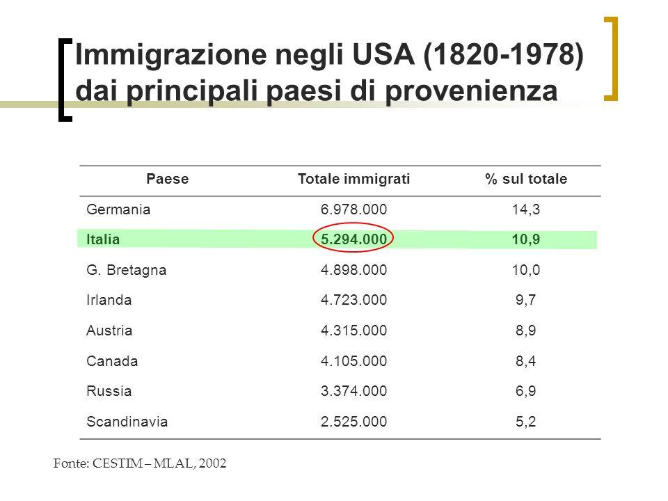 LItalia: da paese di emigrazione …
