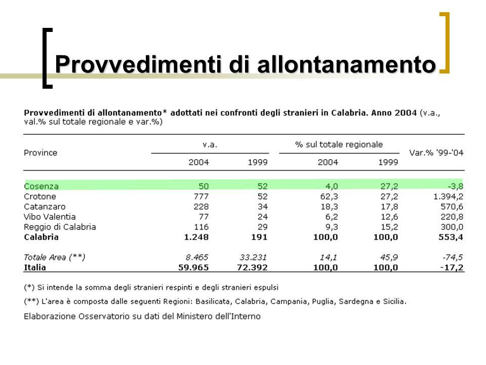 I CPT in Calabria CPT di Lamezia CPT di SantAnna (KR)