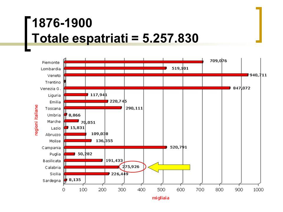 Immigrazione negli USA (1820-1978) dai principali paesi di provenienza PaeseTotale immigrati% sul totale Germania6.978.00014,3 Italia5.294.00010,9 G.