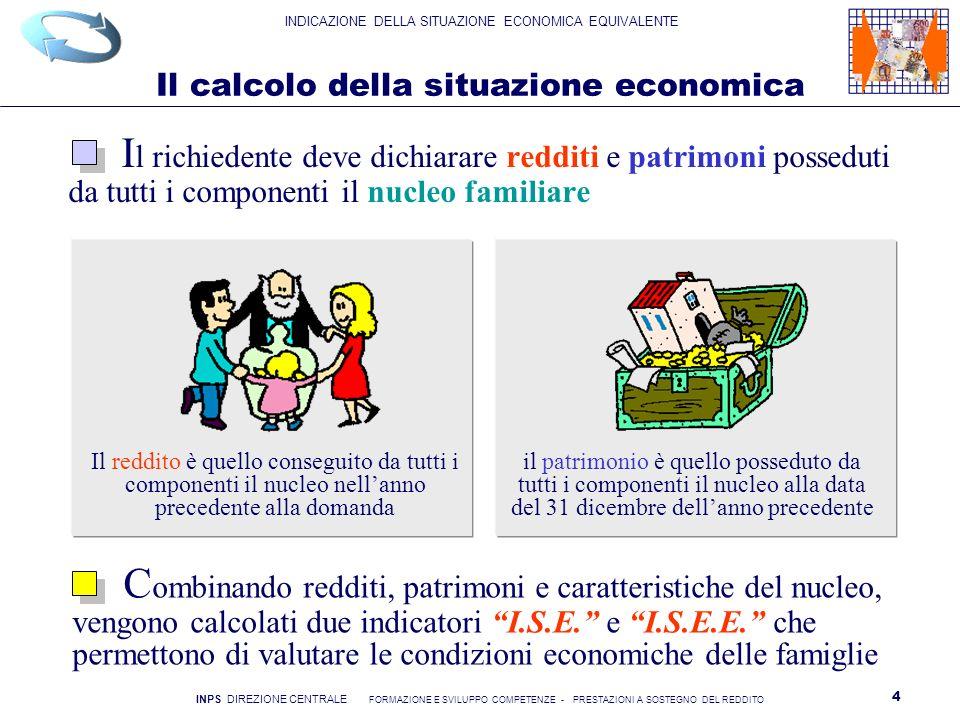 INDICAZIONE DELLA SITUAZIONE ECONOMICA EQUIVALENTE INPS DIREZIONE CENTRALE FORMAZIONE E SVILUPPO COMPETENZE - PRESTAZIONI A SOSTEGNO DEL REDDITO 5 Il calcolo dellI.S.E.E.