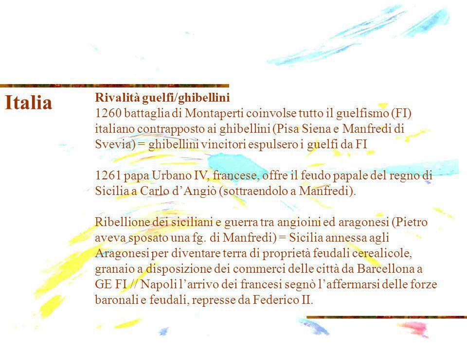 Italia Rivalità guelfi/ghibellini 1260 battaglia di Montaperti coinvolse tutto il guelfismo (FI) italiano contrapposto ai ghibellini (Pisa Siena e Manfredi di Svevia) = ghibellini vincitori espulsero i guelfi da FI 1261 papa Urbano IV, francese, offre il feudo papale del regno di Sicilia a Carlo dAngiò (sottraendolo a Manfredi).