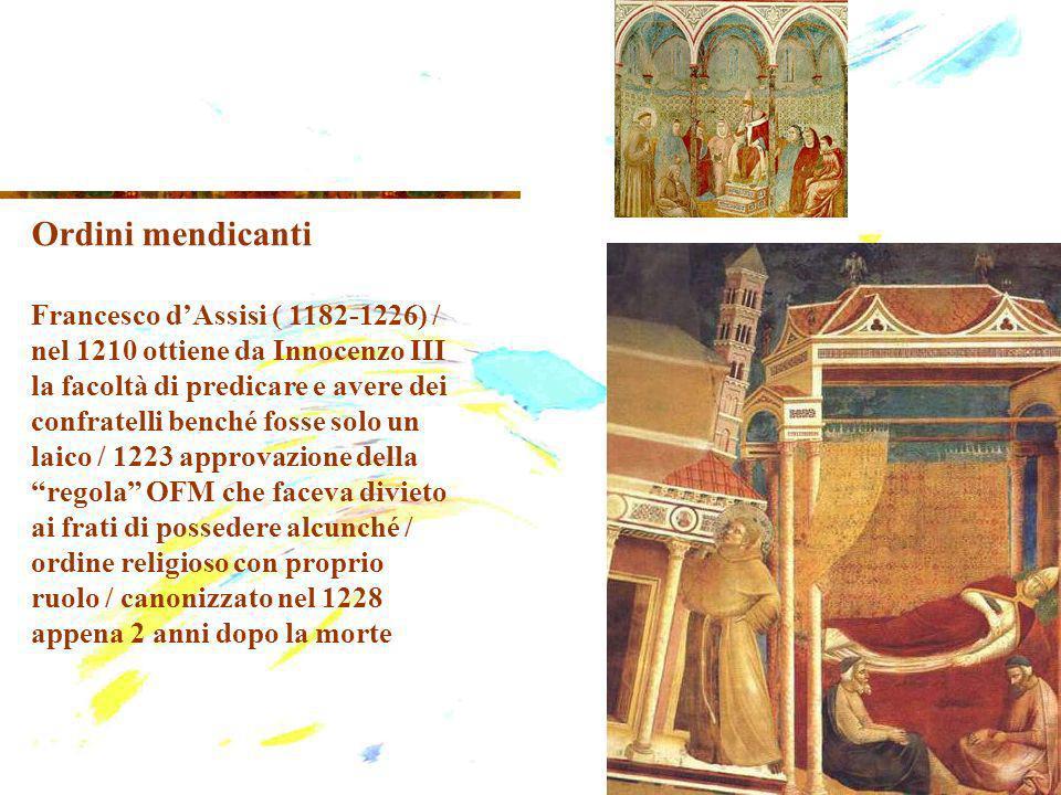 Ordini mendicanti Francesco dAssisi ( 1182-1226) / nel 1210 ottiene da Innocenzo III la facoltà di predicare e avere dei confratelli benché fosse solo un laico / 1223 approvazione della regola OFM che faceva divieto ai frati di possedere alcunché / ordine religioso con proprio ruolo / canonizzato nel 1228 appena 2 anni dopo la morte