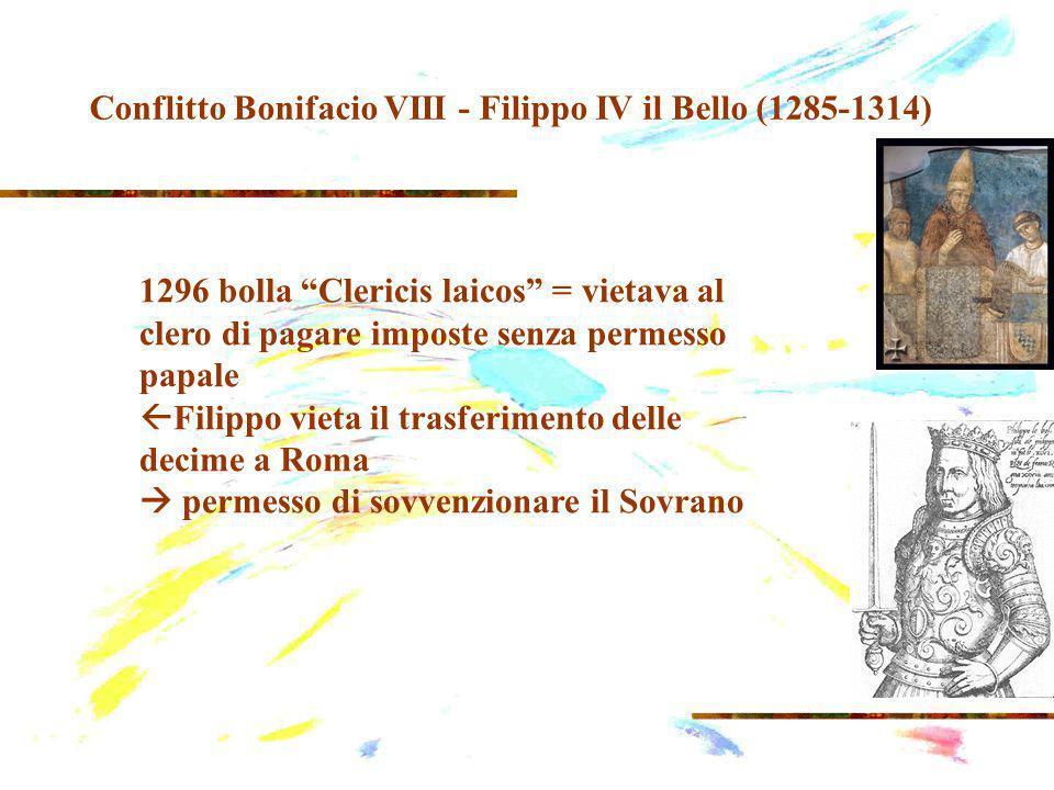 1296 bolla Clericis laicos = vietava al clero di pagare imposte senza permesso papale Filippo vieta il trasferimento delle decime a Roma permesso di sovvenzionare il Sovrano Conflitto Bonifacio VIII - Filippo IV il Bello (1285-1314)