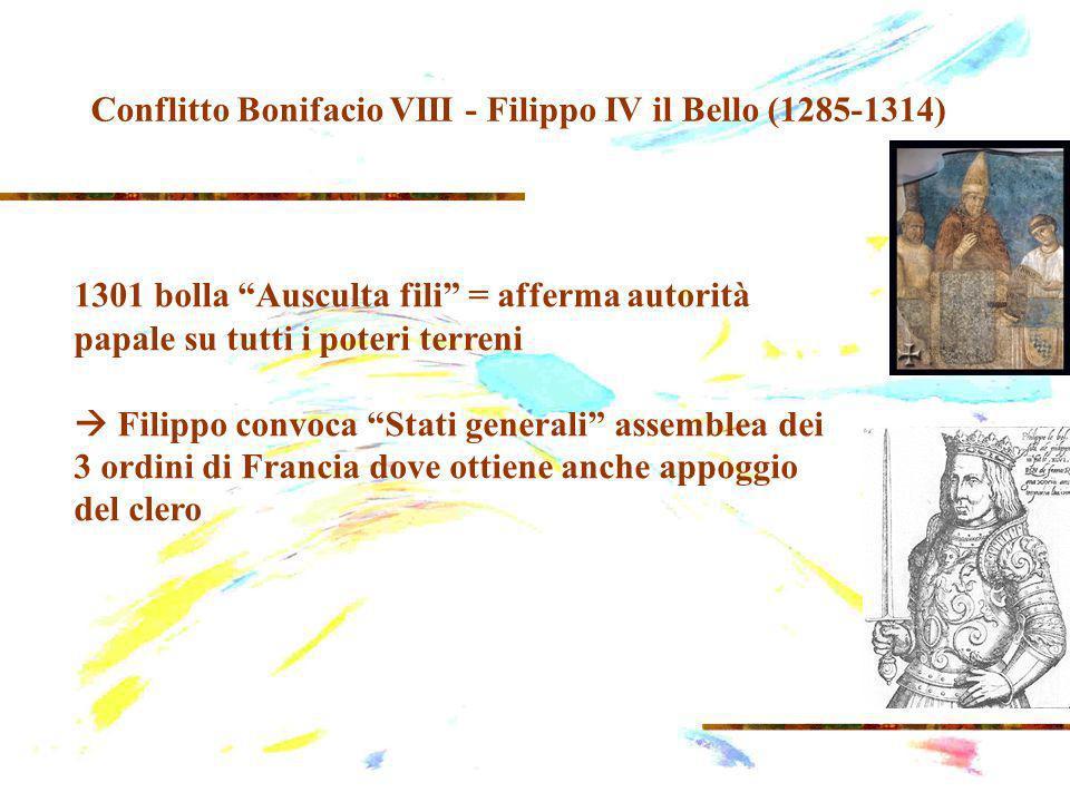 1301 bolla Ausculta fili = afferma autorità papale su tutti i poteri terreni Filippo convoca Stati generali assemblea dei 3 ordini di Francia dove ottiene anche appoggio del clero Conflitto Bonifacio VIII - Filippo IV il Bello (1285-1314)