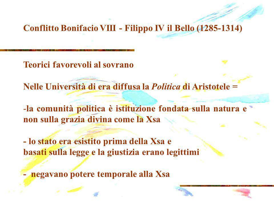 Teorici favorevoli al sovrano Nelle Università di era diffusa la Politica di Aristotele = -la comunità politica è istituzione fondata sulla natura e non sulla grazia divina come la Xsa - lo stato era esistito prima della Xsa e basati sulla legge e la giustizia erano legittimi - negavano potere temporale alla Xsa Conflitto Bonifacio VIII - Filippo IV il Bello (1285-1314)
